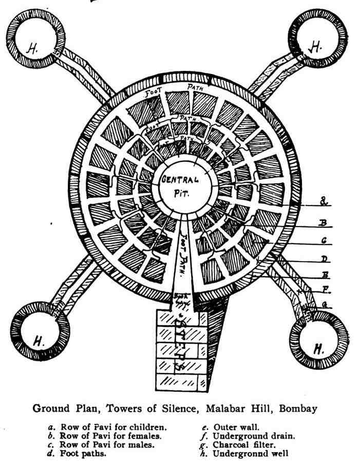 Tower of Silence on Pinterest | Towers, Big Bird and ...
