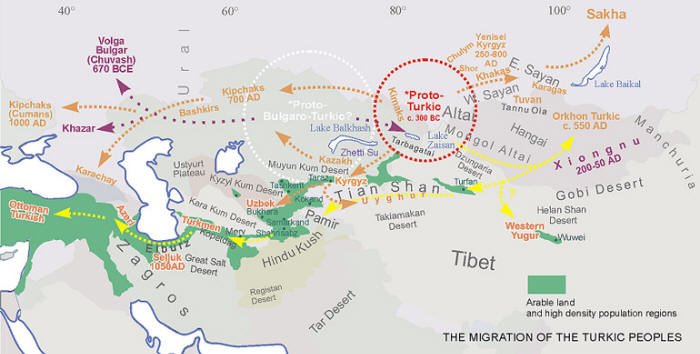 Theory regarding the spread of Turkic language and peoples